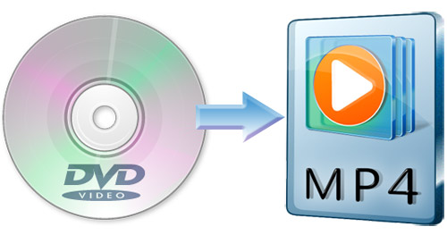 how to change mp4 into avi