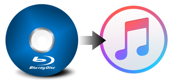 Blu-ray to iTunes