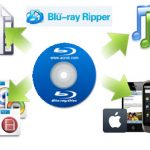 Top Blu-ray Ripper Comparison – Rip BD to VLC/Plex