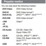 How to Play All AVI files on Panasonic DVD Player Smoothly?