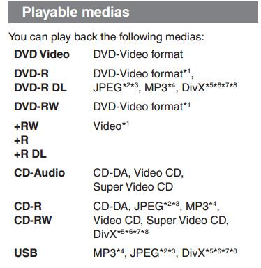 Panasonic DVD Player Playable Files