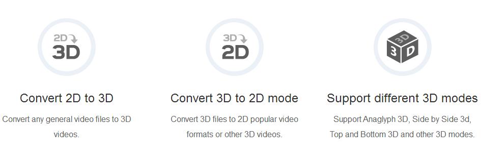 Best 3D Video Converter
